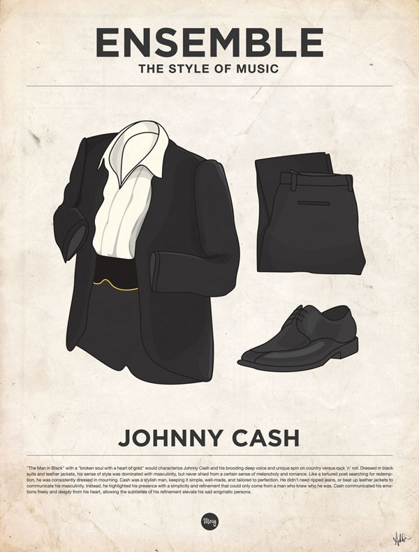styleofmusic johnnycash Ensemble: The Style of Music (20 Iconic Male Musicians)